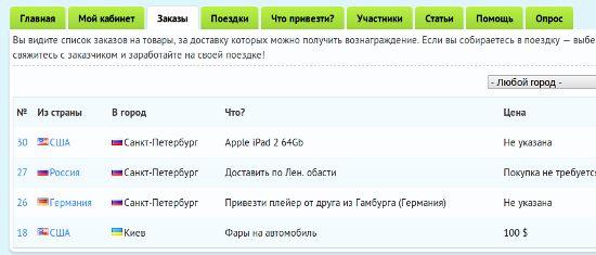 Скриншот с www.deliveride.com